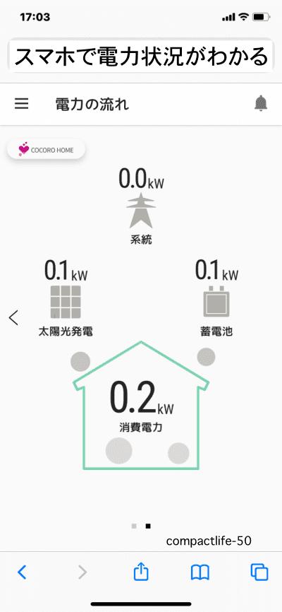 アプリで電力の見える化